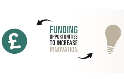 Interface - Funding opportunities to increase innovation